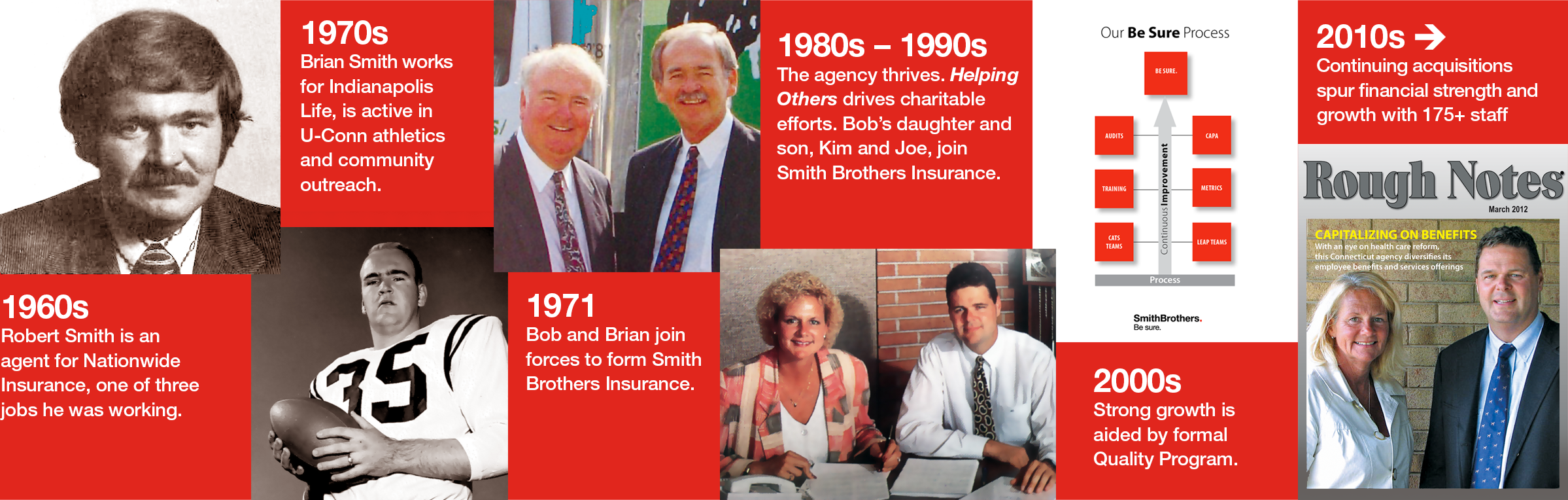 History Smith Brothers